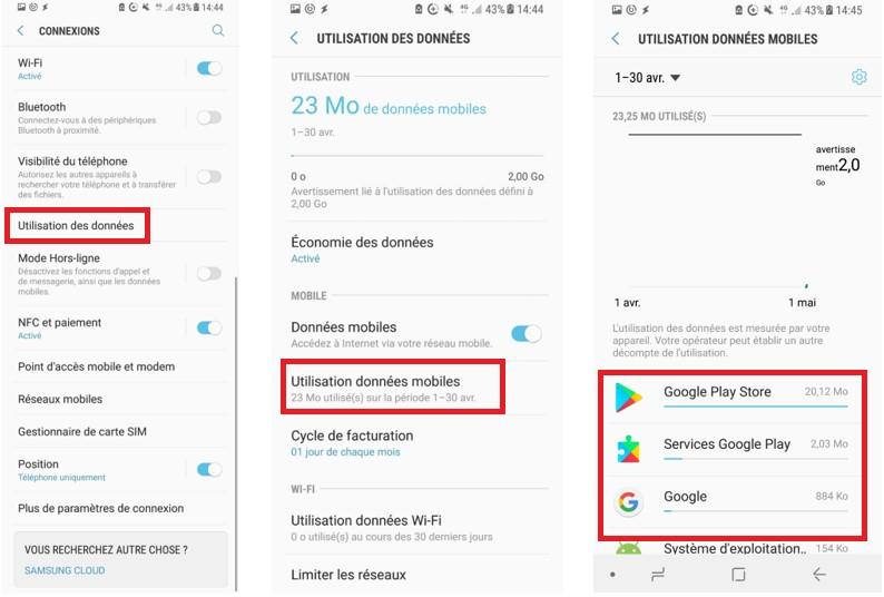 Smartphone Android : astuces pour économiser la data