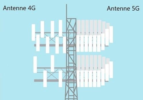 Les antennes Massive MIMO de la 5G comportent 128 connecteurs