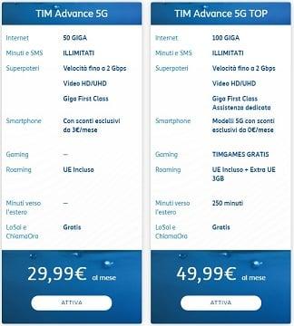 Les forfaits 5G en Italie chez TIM.