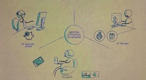 Avec la 5G, il est possible d'activer à la demande un réseau privé.