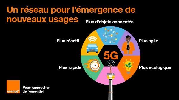 Les avantages de la 5G vus par Orang