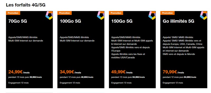 Les forfais 5G d'Orange en avril 2021