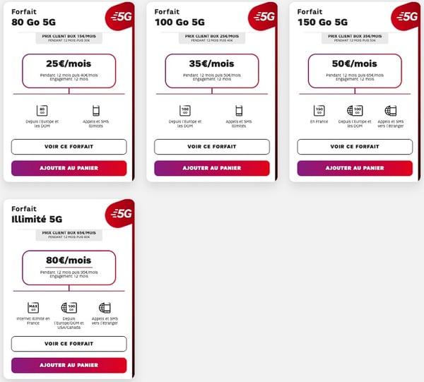 Les forfaits 5G de SFR sont disponibles à partir de 15€/mois pour les clients Internet de l'opérateur.