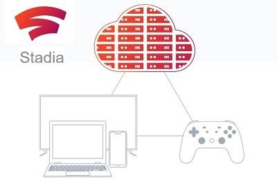 le cloud gaming est une révolution dans l'univers du jeu vidéo.