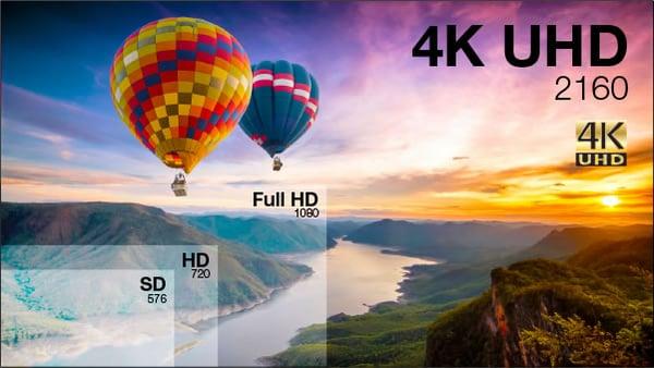 télévision ultra HD avec la fibre optique