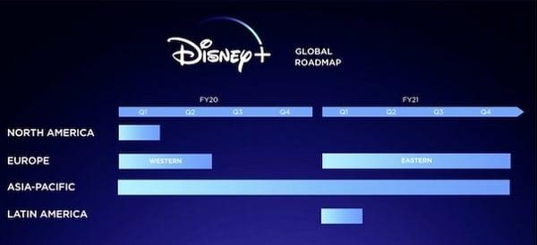 Disney + sera disponible en France en 2020