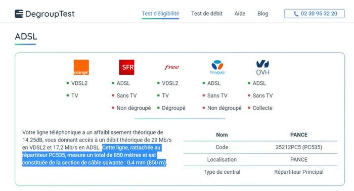 DegroupTest indique le NRA, l'affaiblissement ADSL et la longueur de ligne