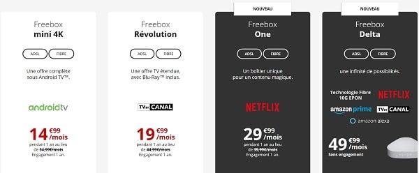 Les offres Internet de Free permettent de s'abonner à presque tous les services de vidéo en streaming.