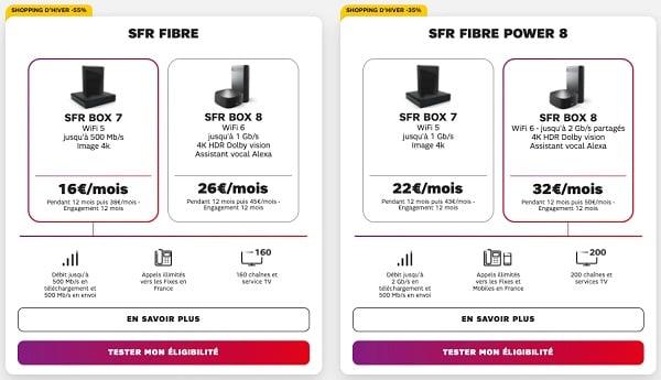 La box SFR fibre est à 16 euros par mois