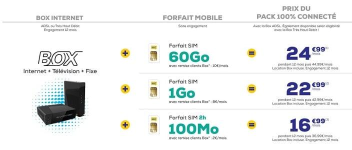 Box Internet + mobile en promo