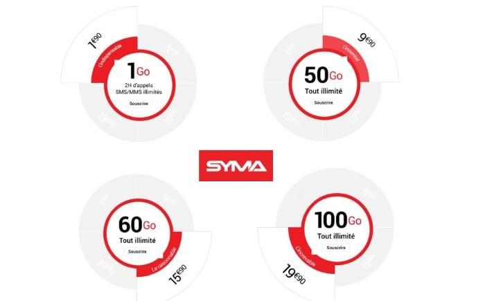 4G Orange : des forfaits à petit prix pour en profiter chez Syma Mobile