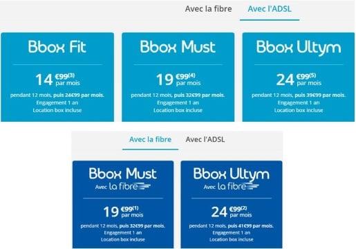 Box Internet bouygues : hausse de prix