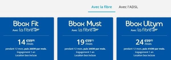 Offres Internet Bouygues : hausse de tarif sur les offres fibre