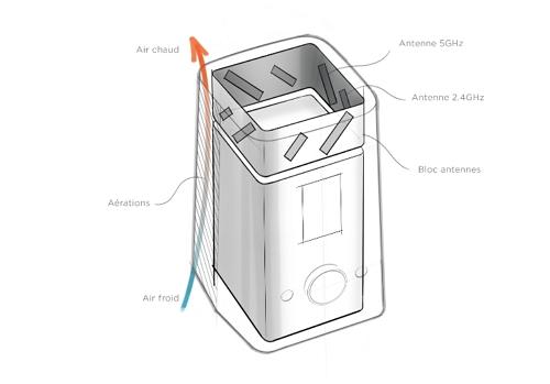 Le design de la nouvelle box fibre de Bouygues Telecom