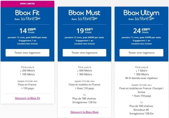 Box Internet : la fibre pas cher chez Bouygues Telecom