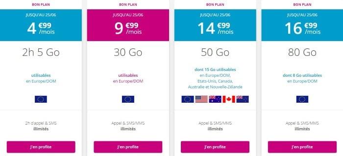 forfait mobile pas cher d s 5 pour 5 go les nouvelles offres bouygues pour les vacances