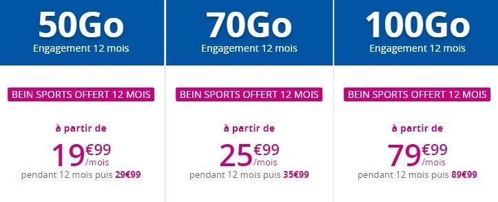 Forfait mobile Bouygues : BeINSport gratuit