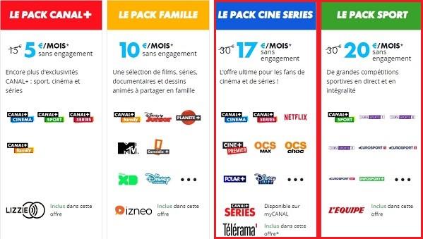Canal+ a augmenté le tarif de son pack Ciné Séries et de son pack Sport
