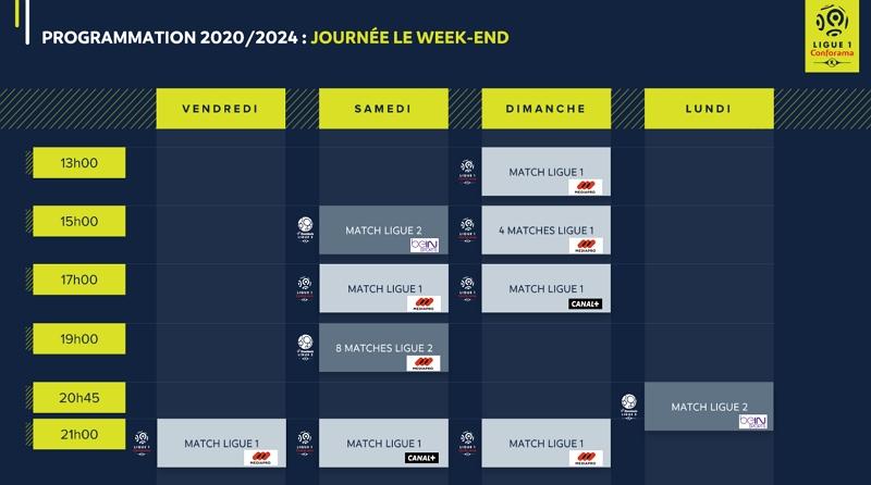 Sur quelle chaîne voir la ligue 1 et la ligue 2 à partir de la saison 2020 - 2021 ?
