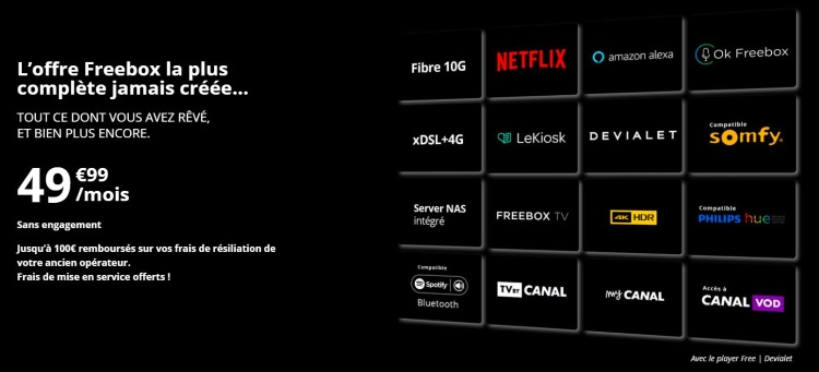Freebox Delta : les services inclus