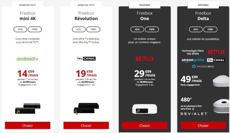 Les différentes offres fibre Free