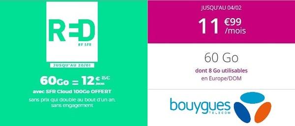 Le forfait RED 60 Go et la série limitée B&YOU 60 Go sont à 12€/mois.