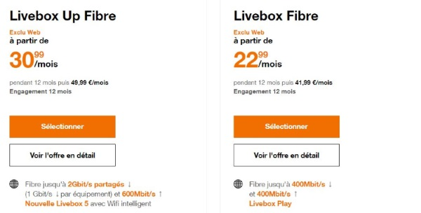 Débits fibre Orange comparé à Sosh