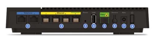 Arrière de la Livebox 5 : ports, prises et connectique