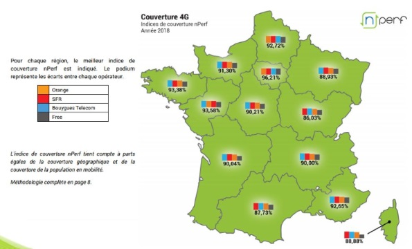 barometre-couverture-4g-nperf-regions-2