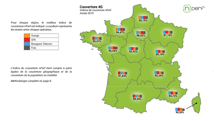 carte-couverture-4g-nperf