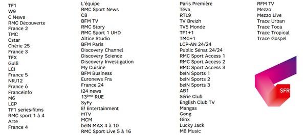 chaines TV SFR compatibles avec le disque numérique