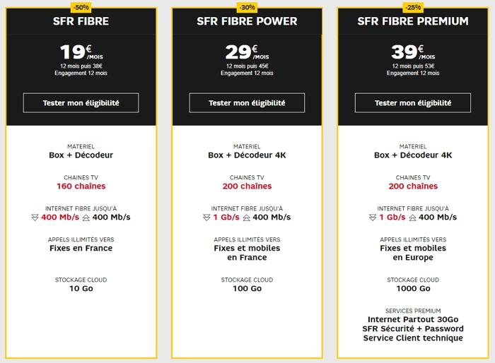 Augmentation de prix sur les box SFR en janvier 2020