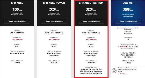 L'option Multi TV est incluse dans l'offre SFR box Premium