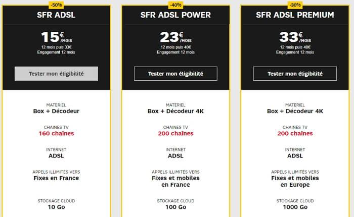 Les offres Internet ADSL de SFR en février 2020