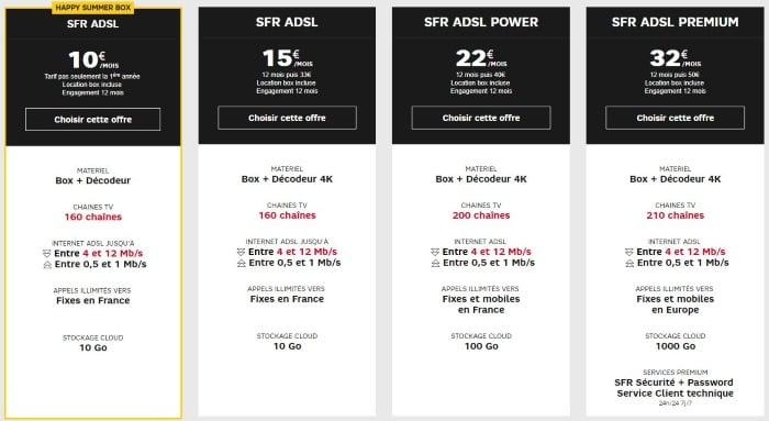 Abonnement Internet ADSL en promotion chez SFR en juillet 2019