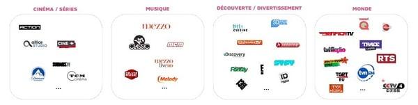 Plus de 100 chaînes offertes sur la TV de SFR jusqu'au 14 janvier