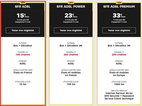 sfr-prix-adsl-16-janvier-2020