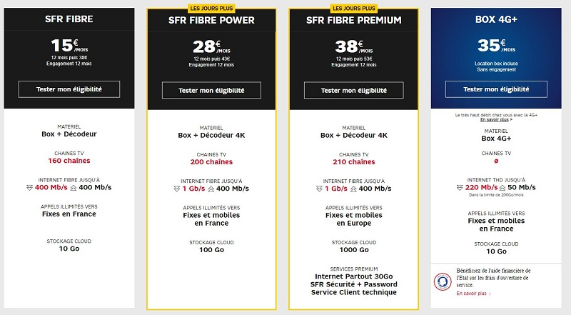 Promo Internet  les offres SFR à prix réduit en novembre 2019