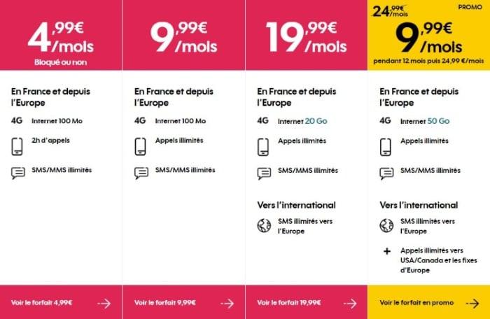 Forfait pas cher en août 2019 : Sosh Mobile à 10 euros par mois