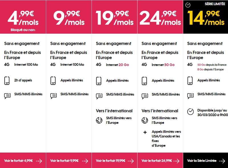 les forfaits mobiles Sosh en mars 2020, de 4,99 euros par mois à 24,99 euros par mois
