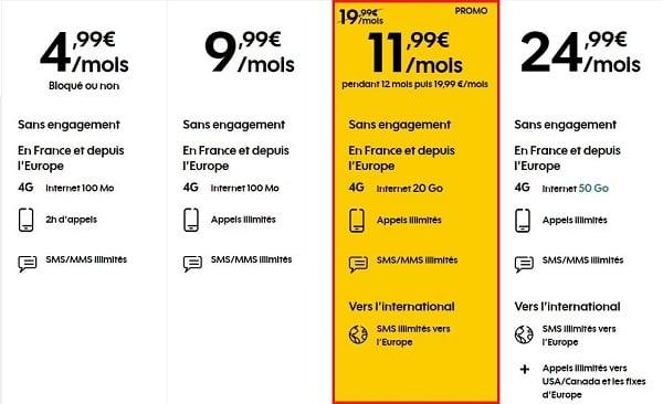 Le forfait Sosh 20 Go est en promotion à 11,99€/mois pendant un an
