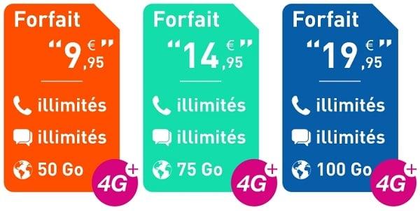 Les forfaits Réglo Mobile sont les meilleurs du marché.