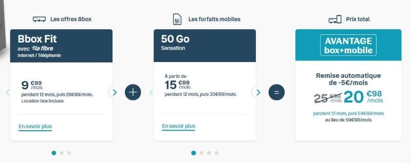 Détail de l'offre Internet + forfait Bouygues Télécom
