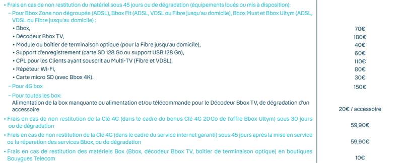 Frais de non restitution des équipements Internet chez Bouygues