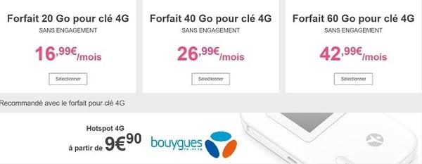 Les forfaits pour clef 4G de Bouygues Telecom pour rester connecté cet été