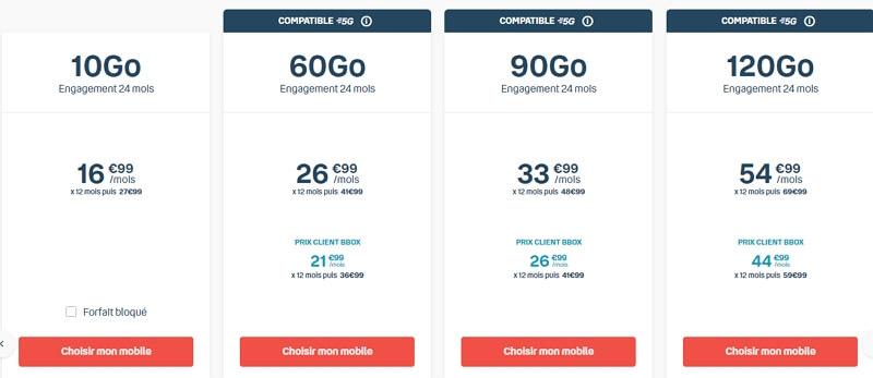 prix des forfaits Bouygues Telecom compatibles 5G