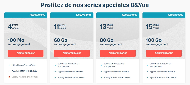 Les quatre forfaits en promotion chez Bouygues Telecom en avril 2020