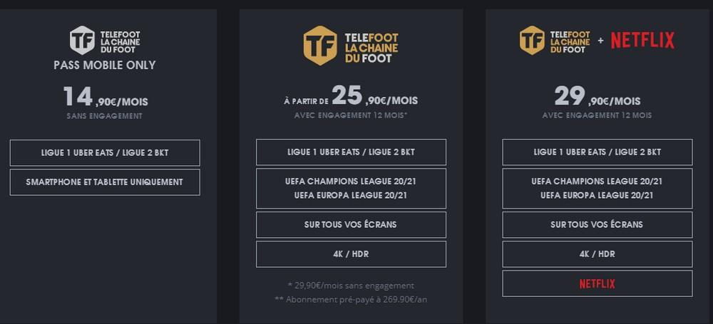 Le prix des 3 abonnements TELEFOOT