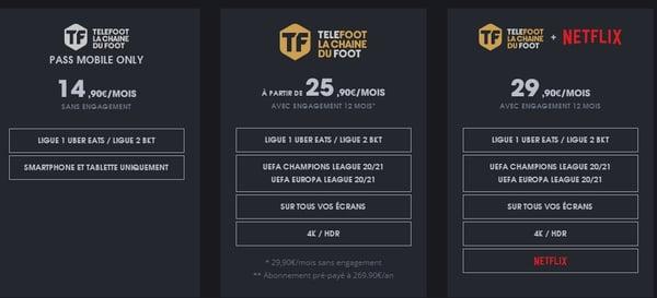 La grille tarifaire de telefoot