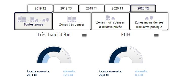 eligibilite-thd-juin-2020